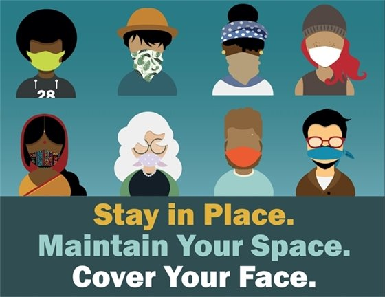 Picture of Face Coverings